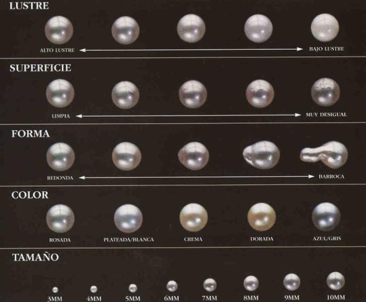 cd9f92184693 El lustre es la combinación de brillantez en la superficie y brillo interno  . El lustre de una perla de alta calidad debe ser brillante y no opaco.